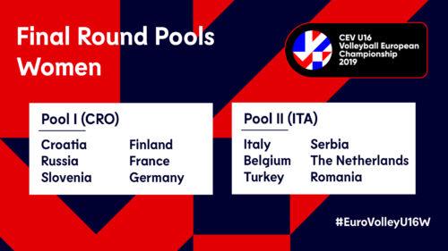 Europeo Under 16 femminile: l'esito del sorteggio