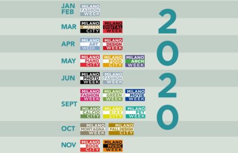 Calendario Sfilate Settembre 2020.Il Calendario Delle Week Che Animeranno Milano Nel 2020